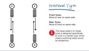 tyre-rotation-directional